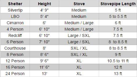 stove-pipe-length-chart.jpg