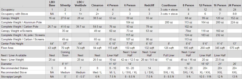 tent-comparison.png